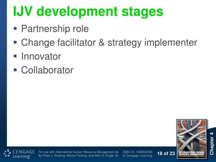 IJV development stages