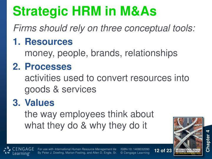 Strategic HRM in M&As