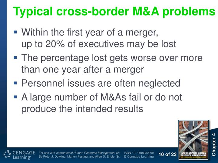 Typical cross-border M&A problems