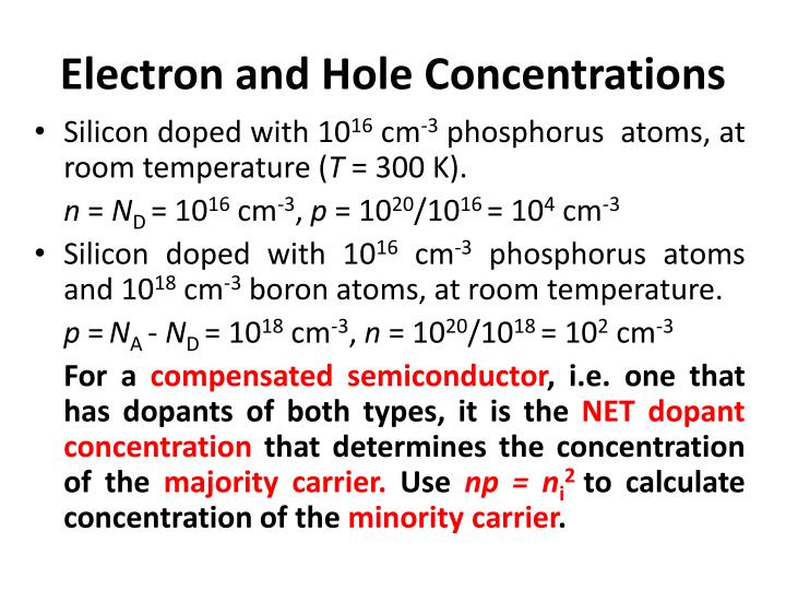Electron and hole concentrations