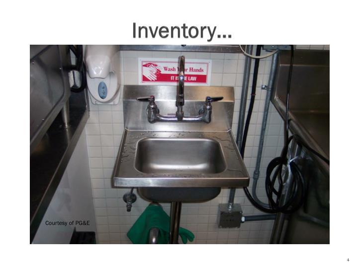 Inventory…
