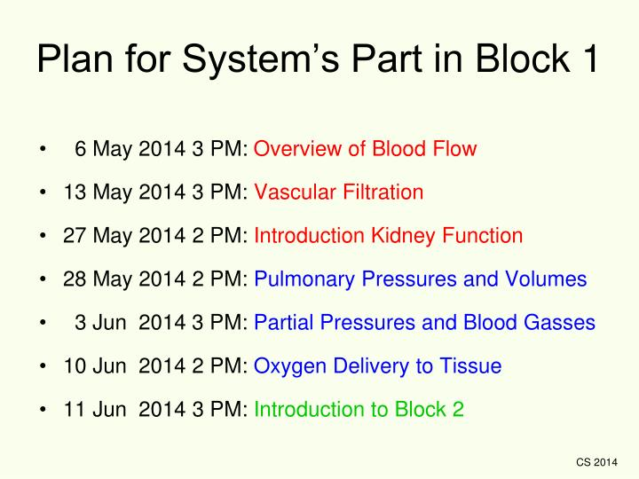Plan for system s part in block 1
