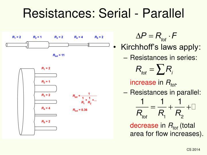 Resistances: