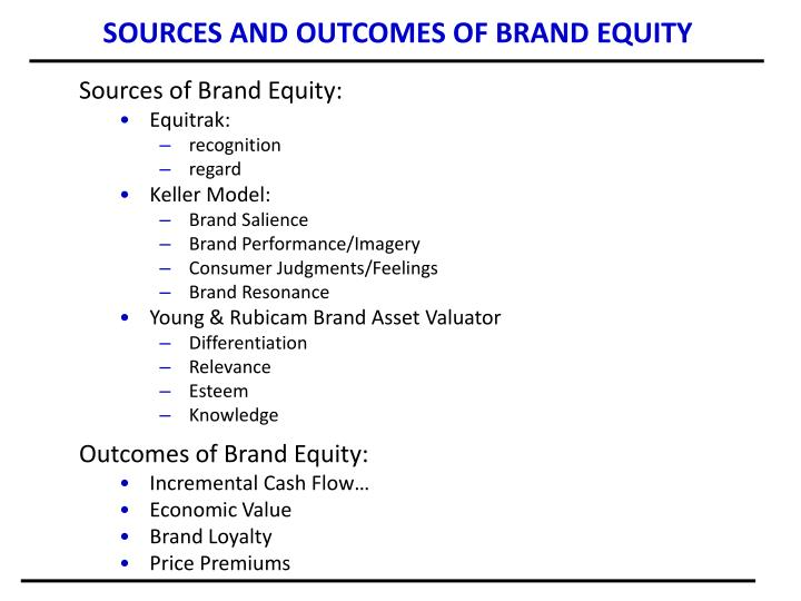 SOURCES AND OUTCOMES OF BRAND EQUITY