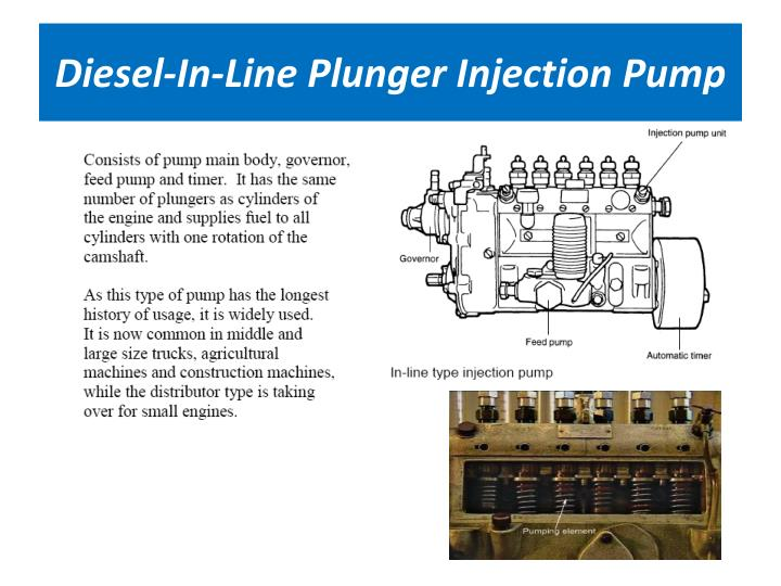 Diesel-In-Line Plunger Injection Pump