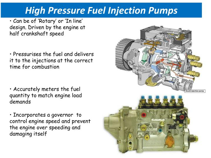 High Pressure Fuel Injection Pumps