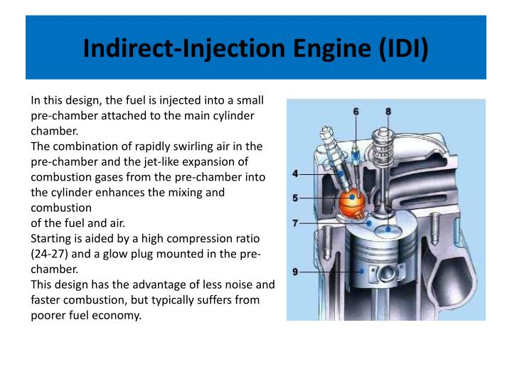 Indirect-Injection