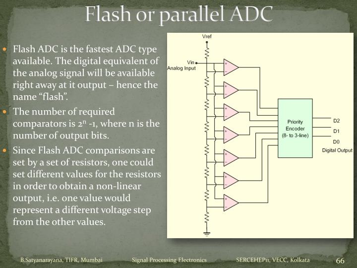 Flash or parallel ADC