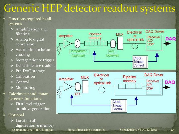 Generic HEP detector readout systems