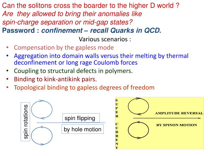 Can the solitons cross the