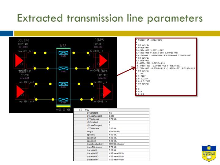 Extracted transmission line parameters