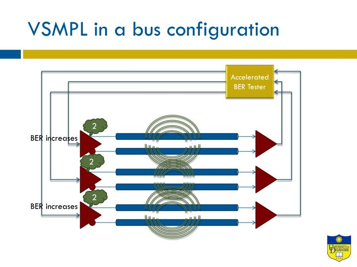 VSMPL in a bus configuration