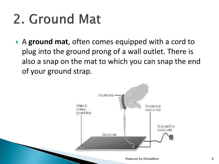 2. Ground Mat