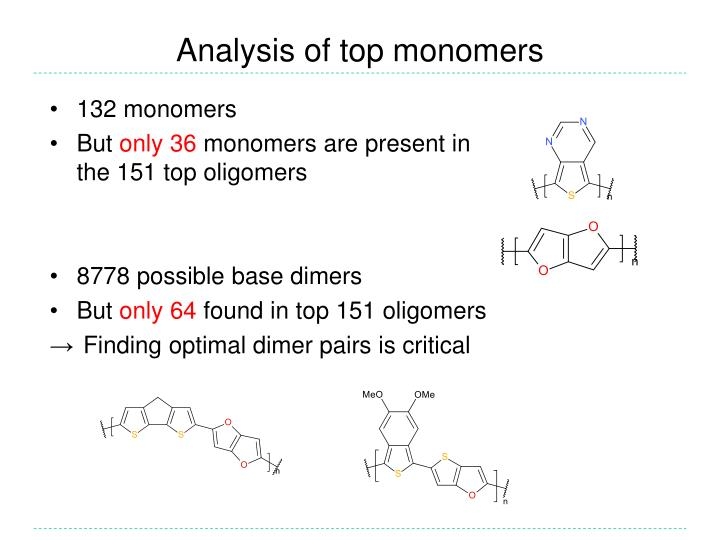 Analysis of top monomers