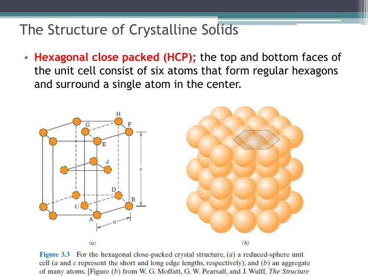 The Structure of Crystalline Solids