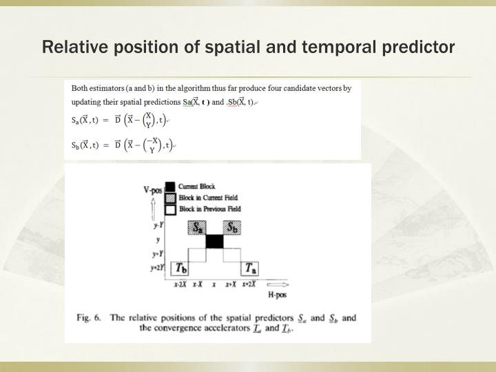 Relative position of spatial and temporal predictor