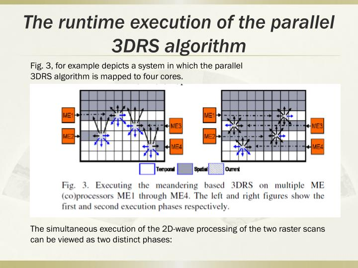 The runtime execution of the parallel 3DRS algorithm