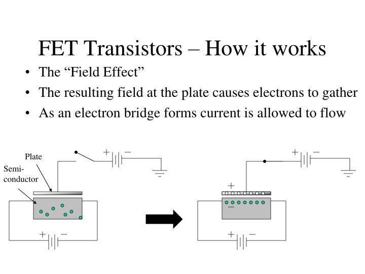 FET Transistors – How it works