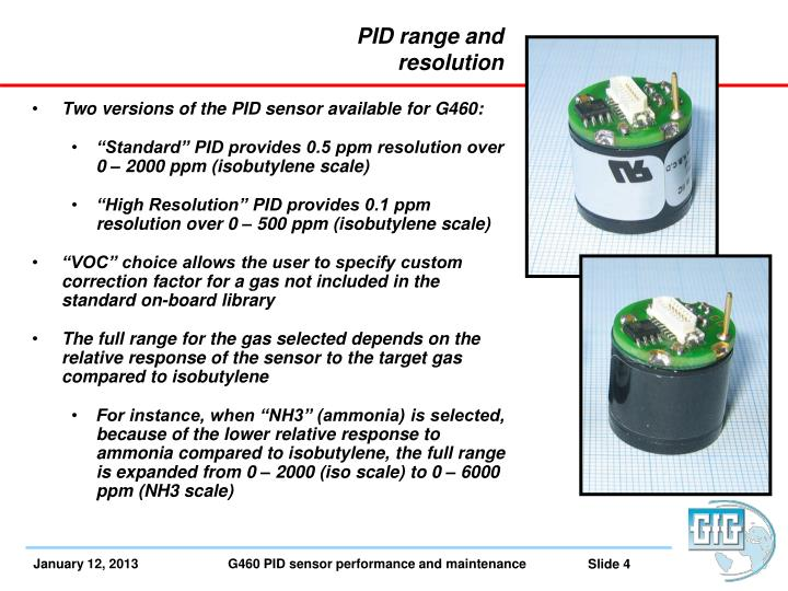 PID range and resolution