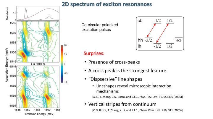 2D spectrum of