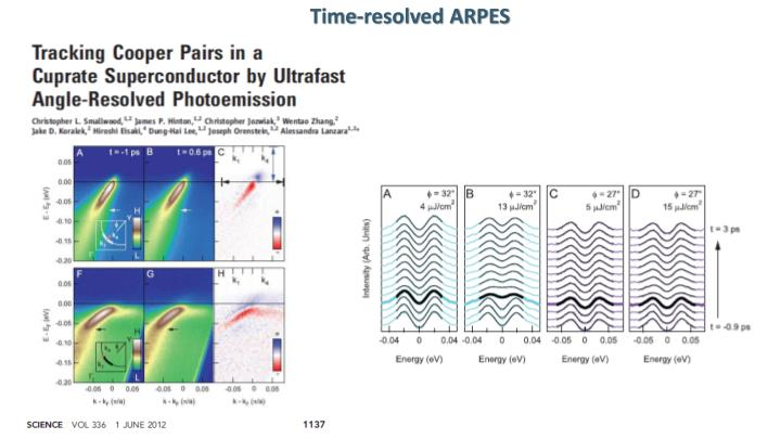 Time-resolved ARPES