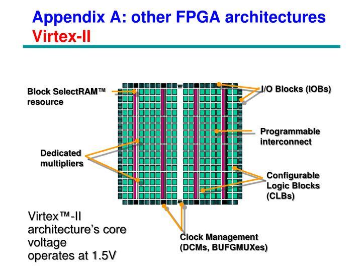 Appendix A: other FPGA architectures