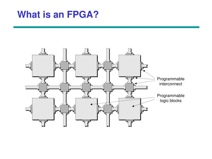 What is an FPGA?