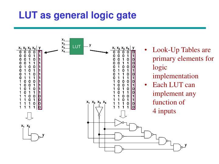 LUT as general logic gate