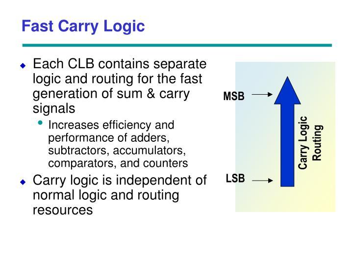 Fast Carry Logic