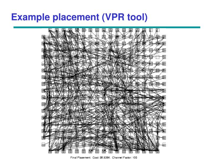 Example placement (VPR tool)