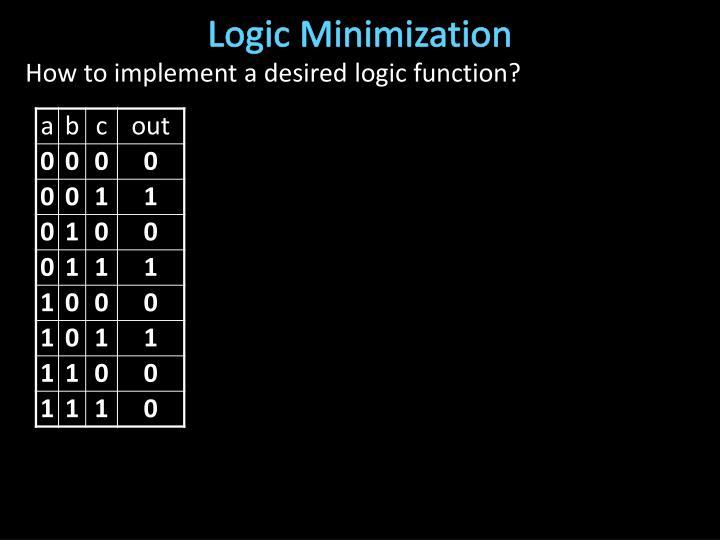 Logic Minimization