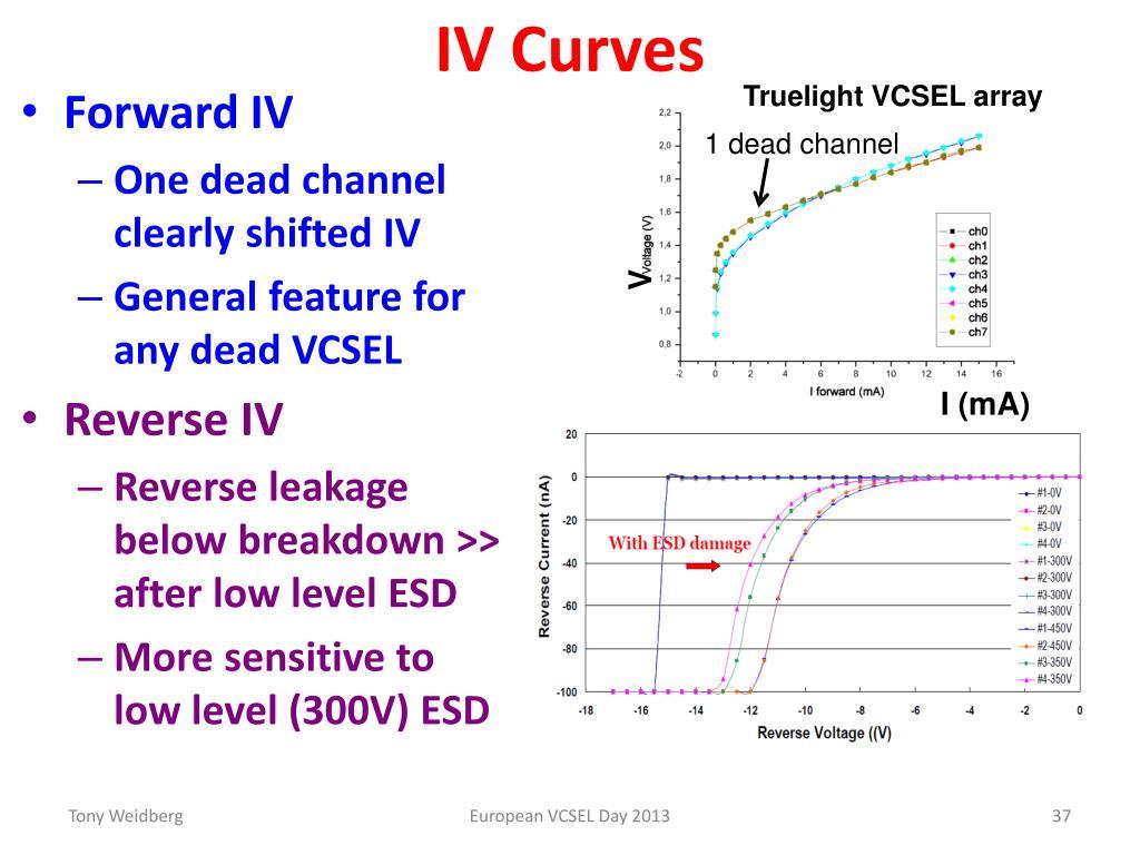 PPT - VCSEL Reliability & Understanding Failure Mechanisms under