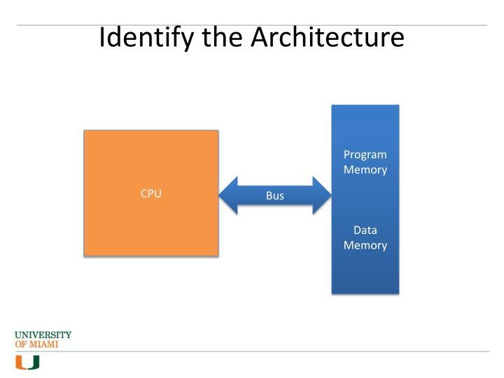 Identify the Architecture