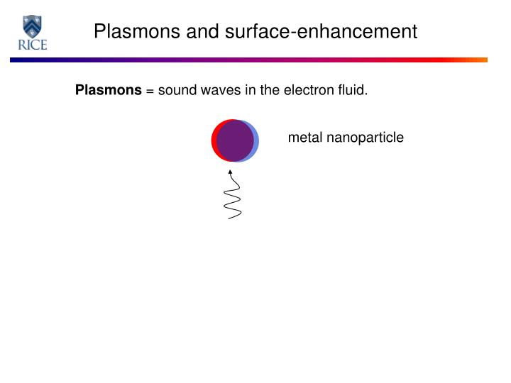 Plasmons and surface-enhancement