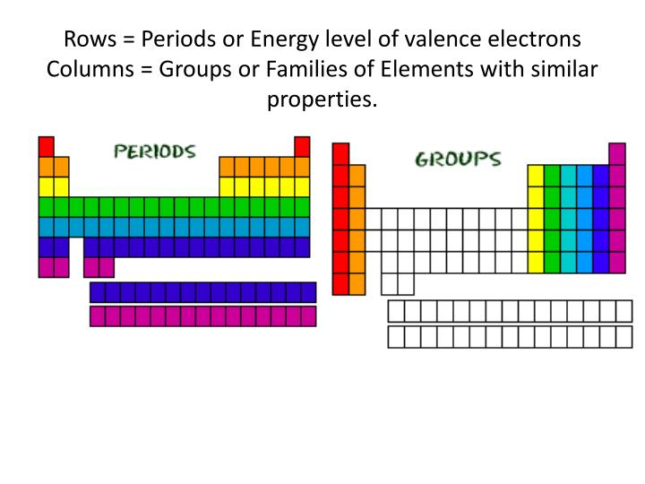 Why Are Metals Solid At Room Temperature