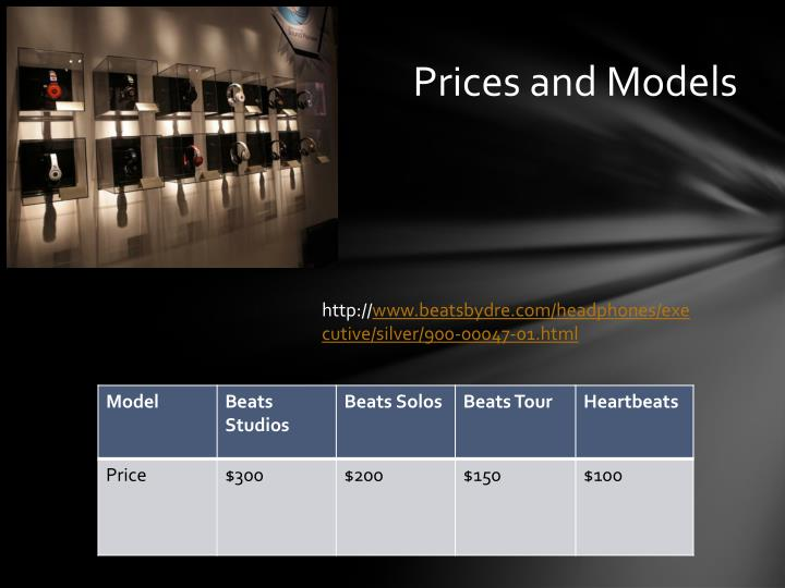 Prices and Models