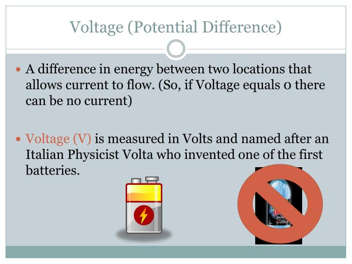 Voltage (Potential Difference)