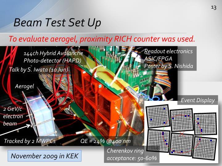 Beam Test Set Up