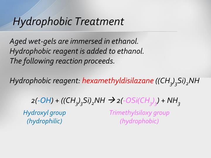 Hydrophobic Treatment