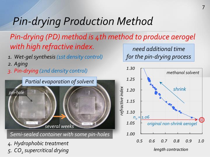 Pin-drying Production Method