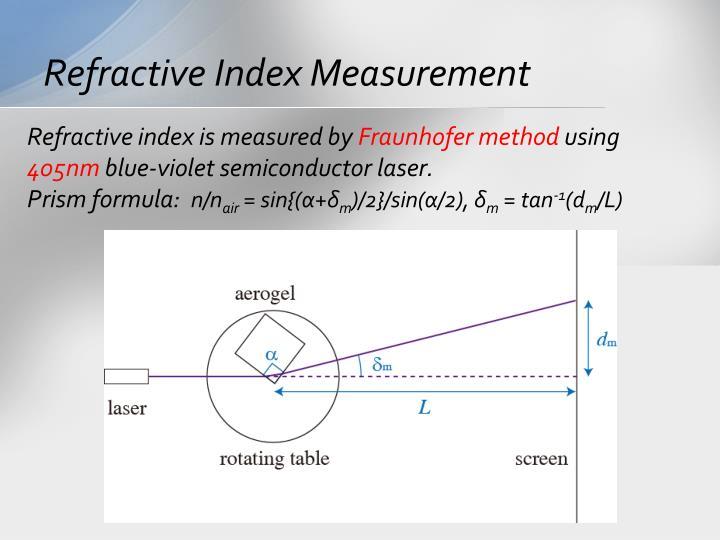 Refractive Index Measurement
