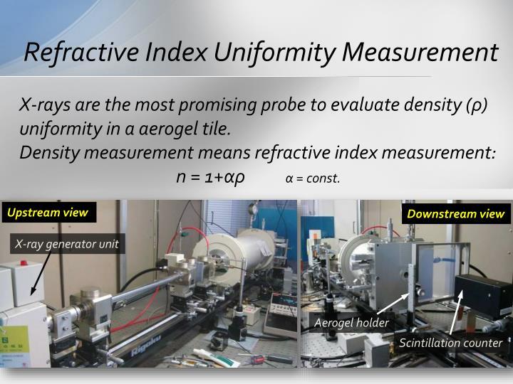 Refractive Index Uniformity Measurement