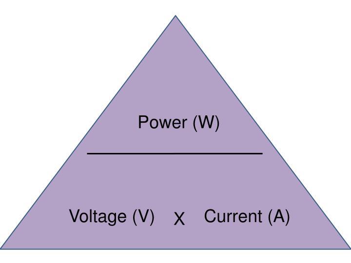 Power (W)