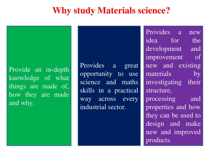 Why study Materials science?