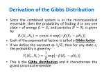 derivation of the gibbs distribution