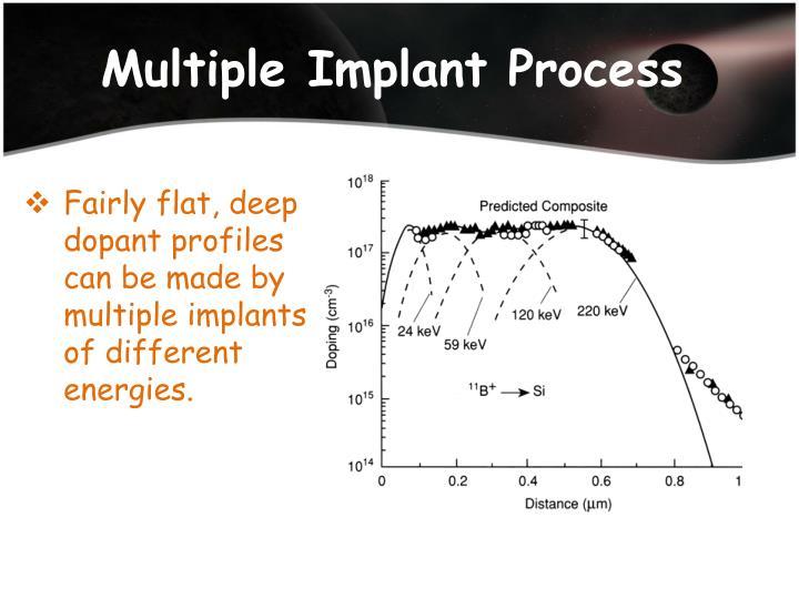 Multiple Implant Process