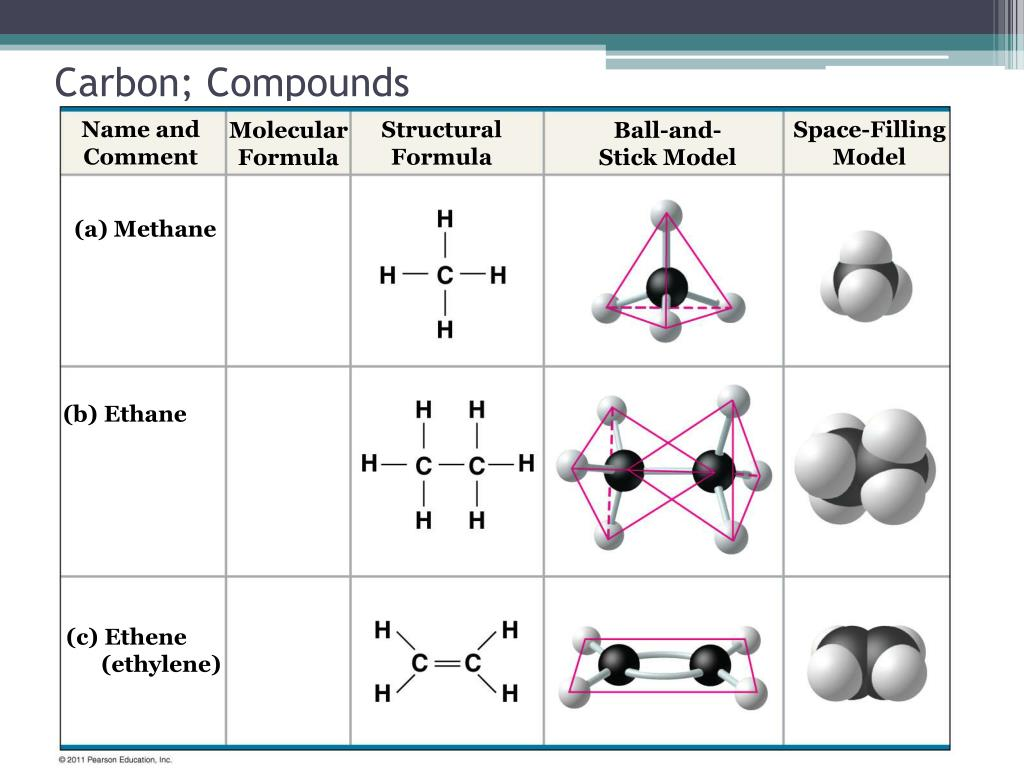 PPT - ECE 480 - Introduction to Nanotechnology PowerPoint ...