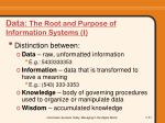 data the root and purpose of information systems i