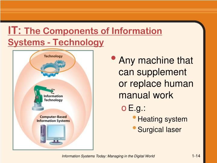 components of an information system information technology essay Computer science - commercial information technology  evaluation of  business information system at microsoft  e-business component of microsoft.