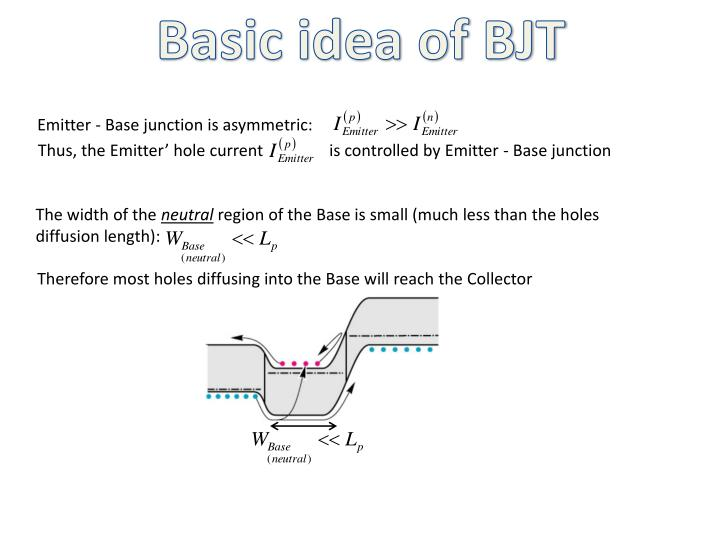 Basic idea of BJT